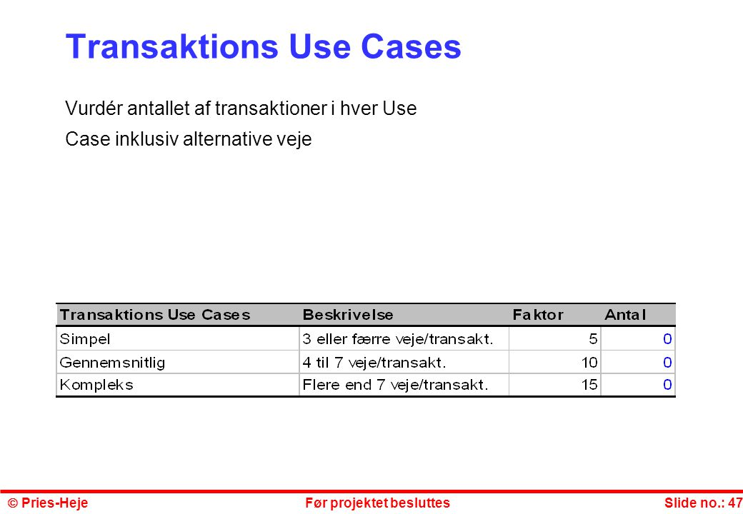 Transaktions Use Cases