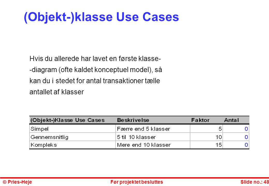 (Objekt-)klasse Use Cases