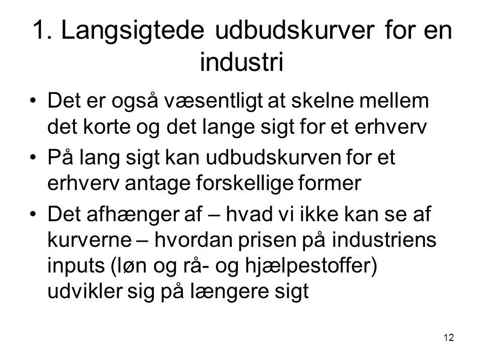 1. Langsigtede udbudskurver for en industri