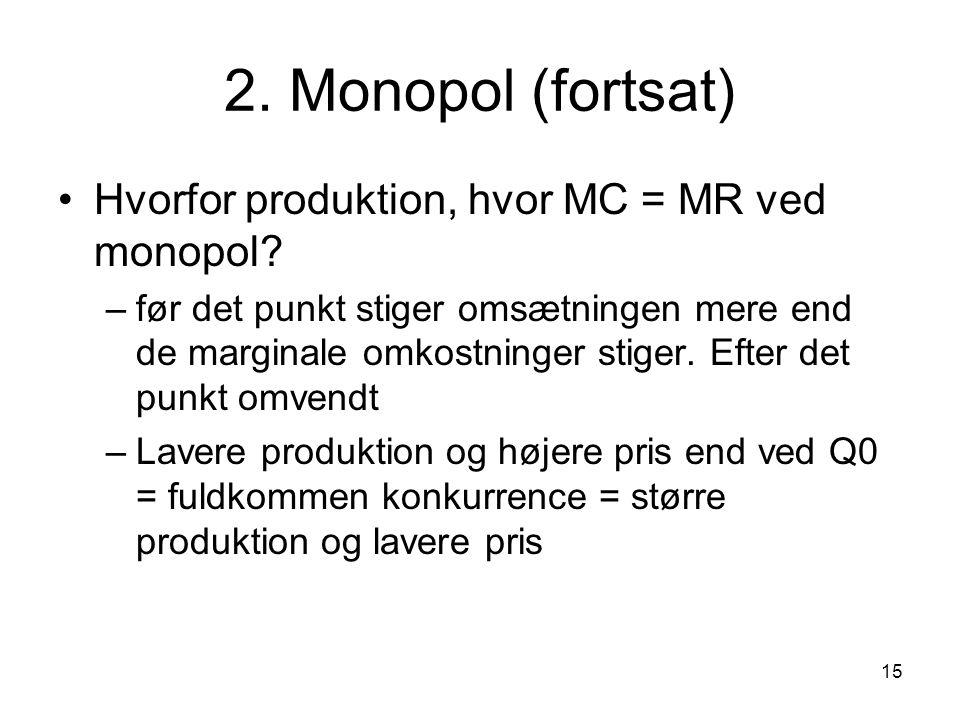2. Monopol (fortsat) Hvorfor produktion, hvor MC = MR ved monopol