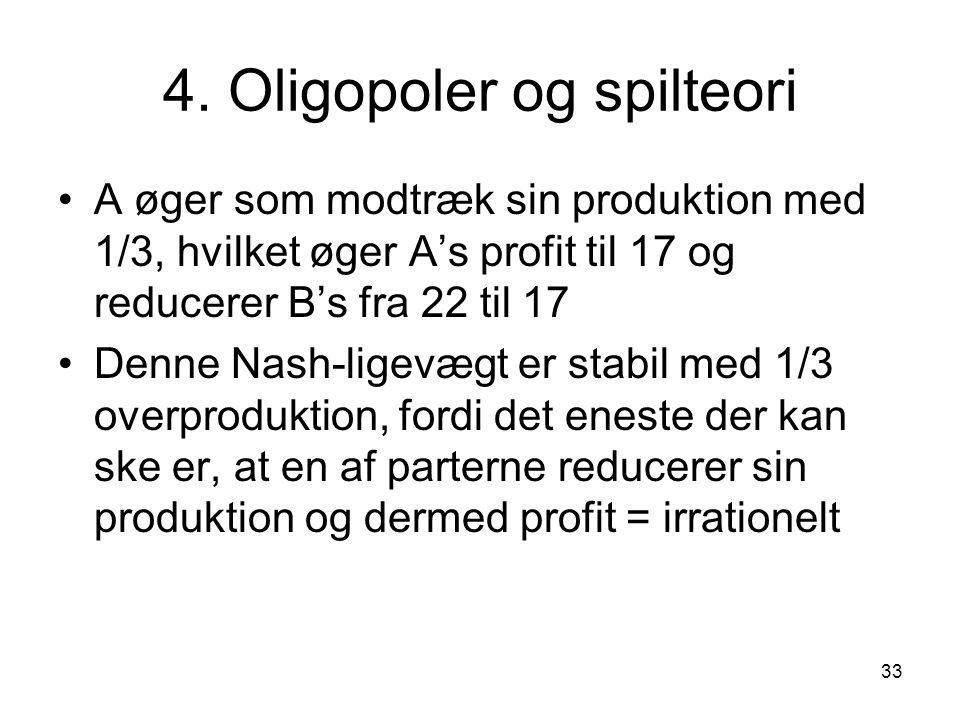 4. Oligopoler og spilteori