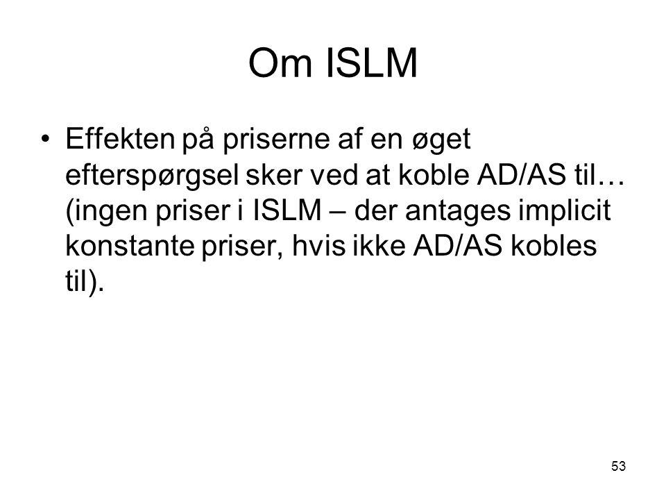 Om ISLM