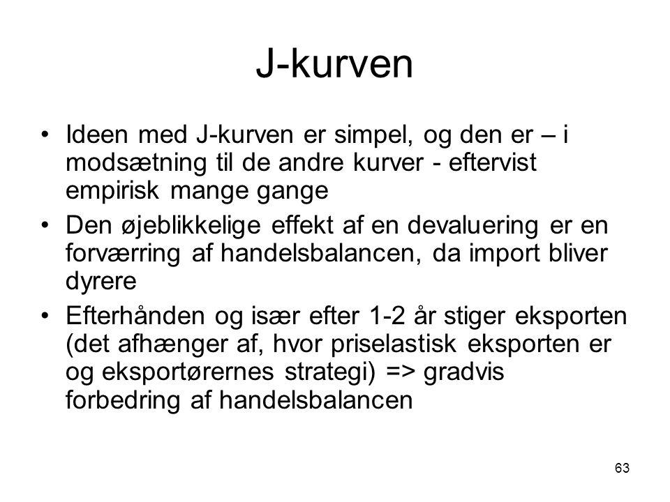 J-kurven Ideen med J-kurven er simpel, og den er – i modsætning til de andre kurver - eftervist empirisk mange gange.