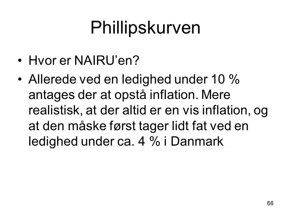 Phillipskurven Hvor er NAIRU'en