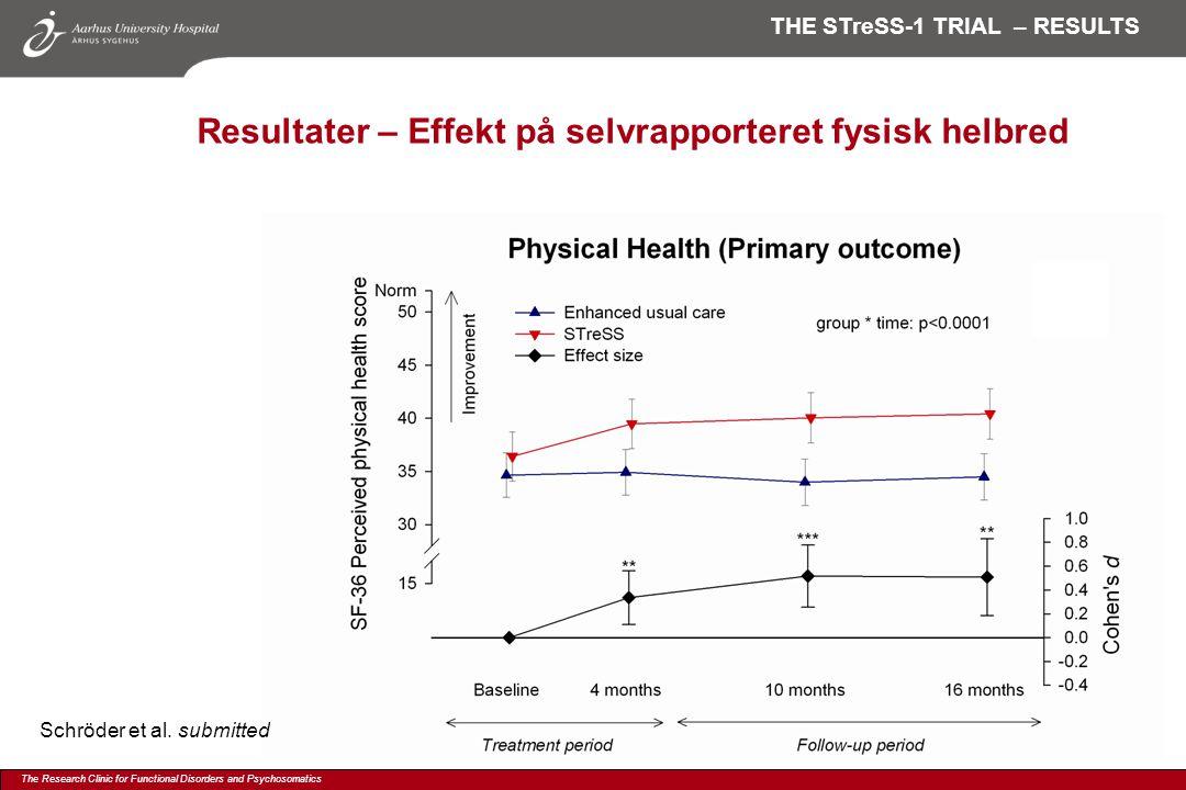 Resultater – Effekt på selvrapporteret fysisk helbred