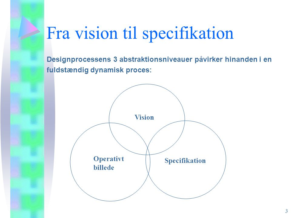 Fra vision til specifikation