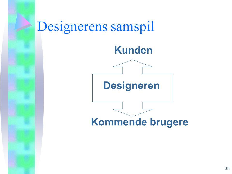 Designerens samspil Kunden Designeren Kommende brugere