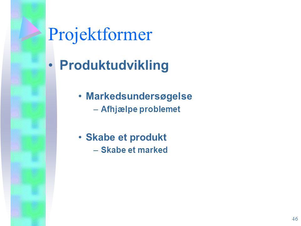 Projektformer Produktudvikling Markedsundersøgelse Skabe et produkt