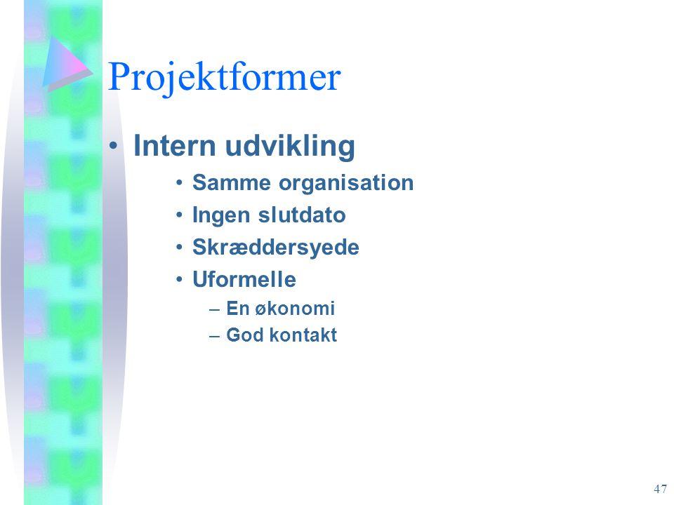 Projektformer Intern udvikling Samme organisation Ingen slutdato