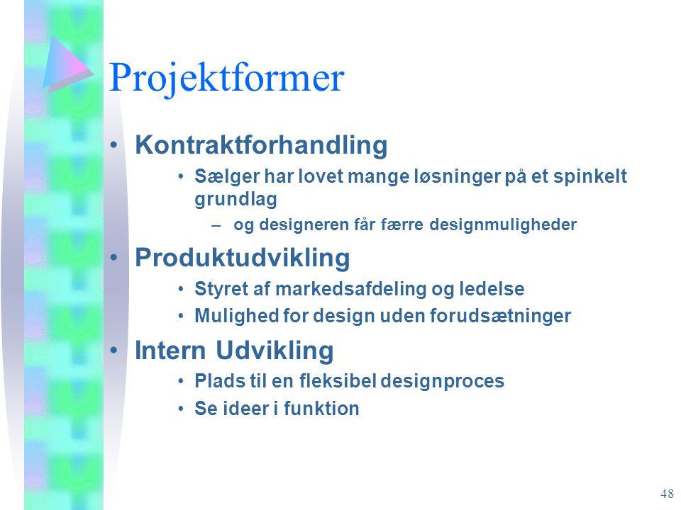 Projektformer Kontraktforhandling Produktudvikling Intern Udvikling