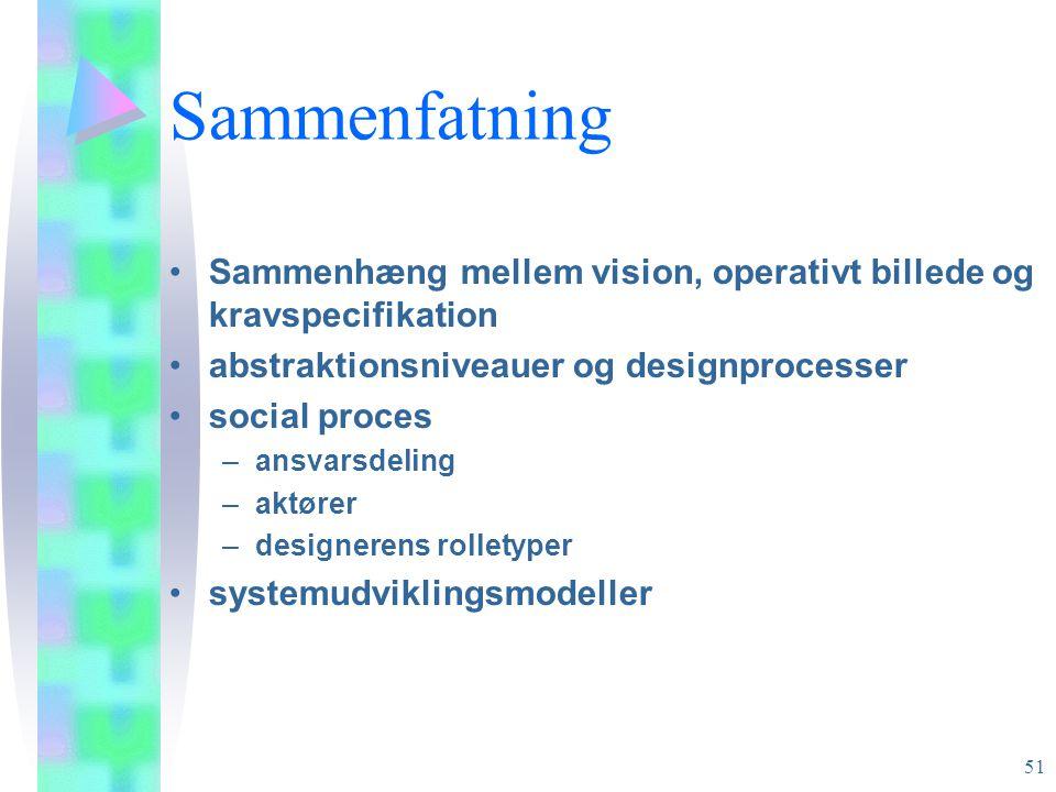 Sammenfatning Sammenhæng mellem vision, operativt billede og kravspecifikation. abstraktionsniveauer og designprocesser.