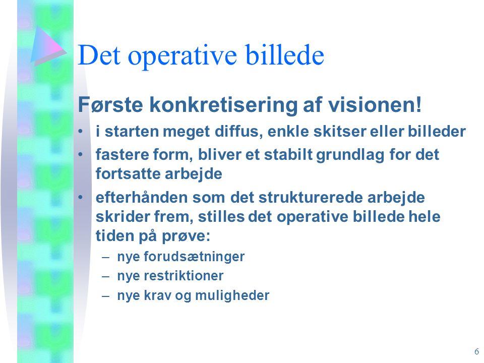 Det operative billede Første konkretisering af visionen!