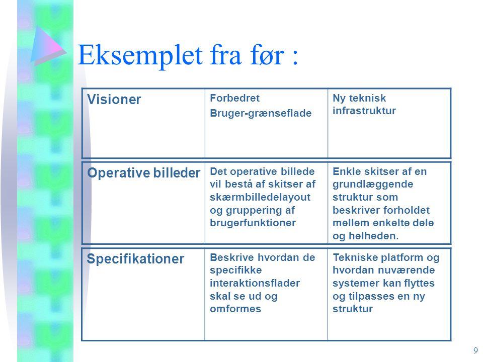 Eksemplet fra før : Visioner Operative billeder Specifikationer
