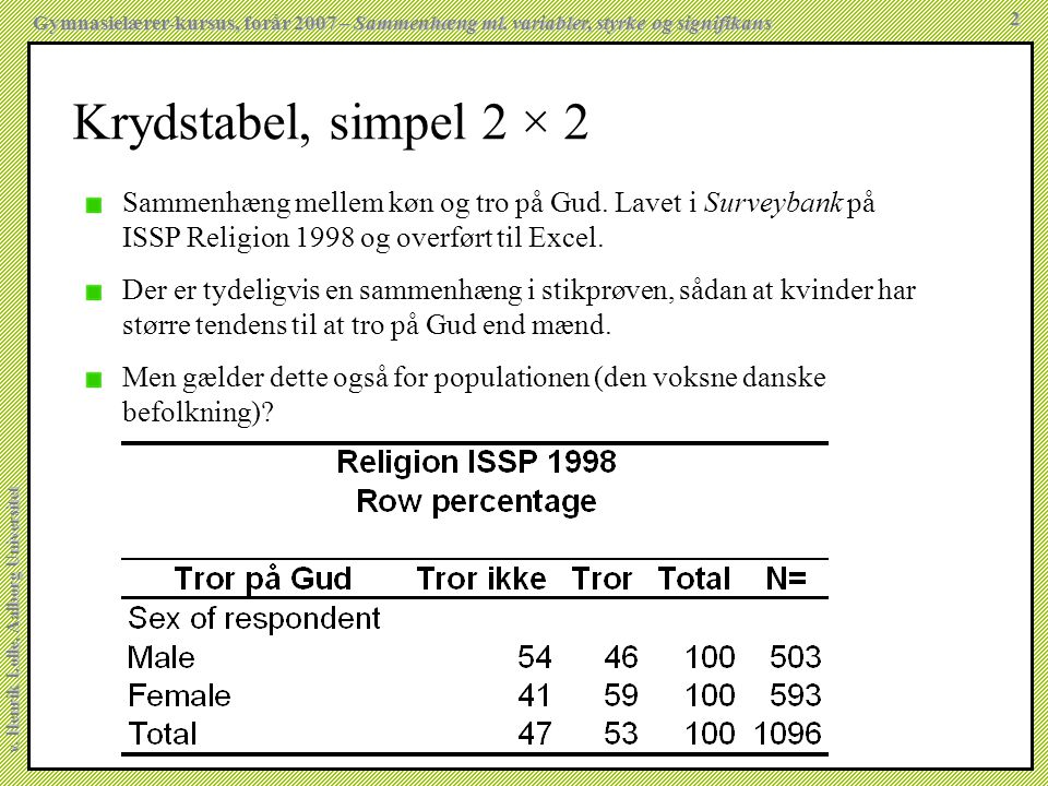 Krydstabel, simpel 2 × 2 Sammenhæng mellem køn og tro på Gud. Lavet i Surveybank på ISSP Religion 1998 og overført til Excel.