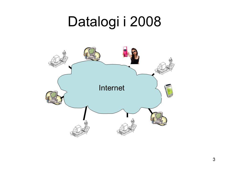 Datalogi i 2008 Internet