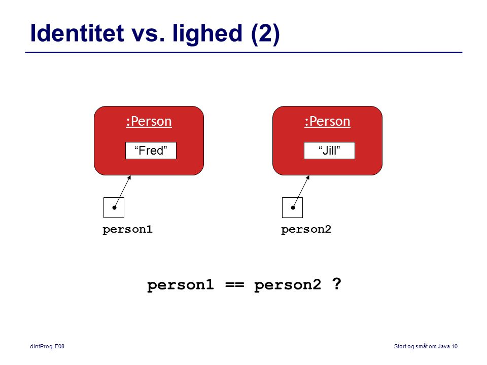 Identitet vs. lighed (2) person1 == person2 :Person :Person Fred