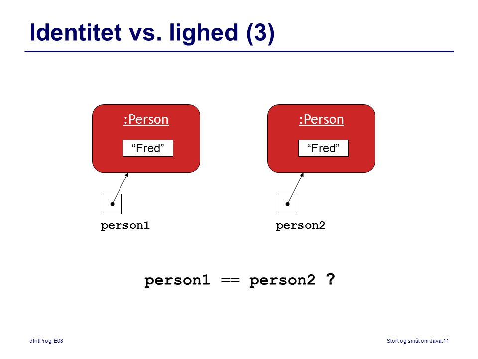Identitet vs. lighed (3) person1 == person2 :Person :Person Fred