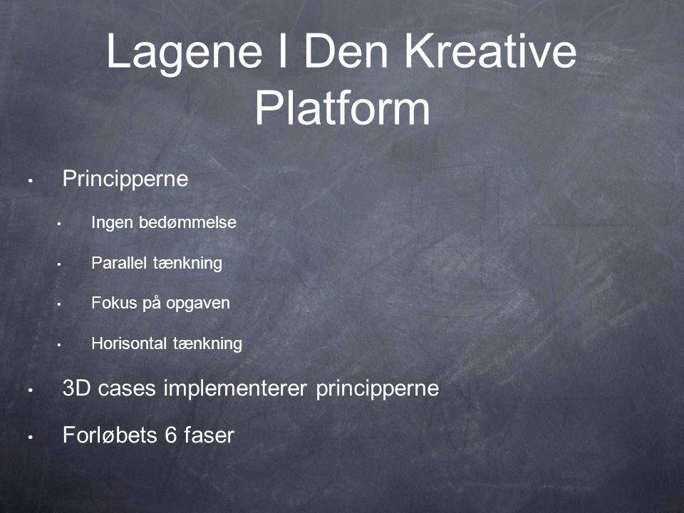 Lagene I Den Kreative Platform