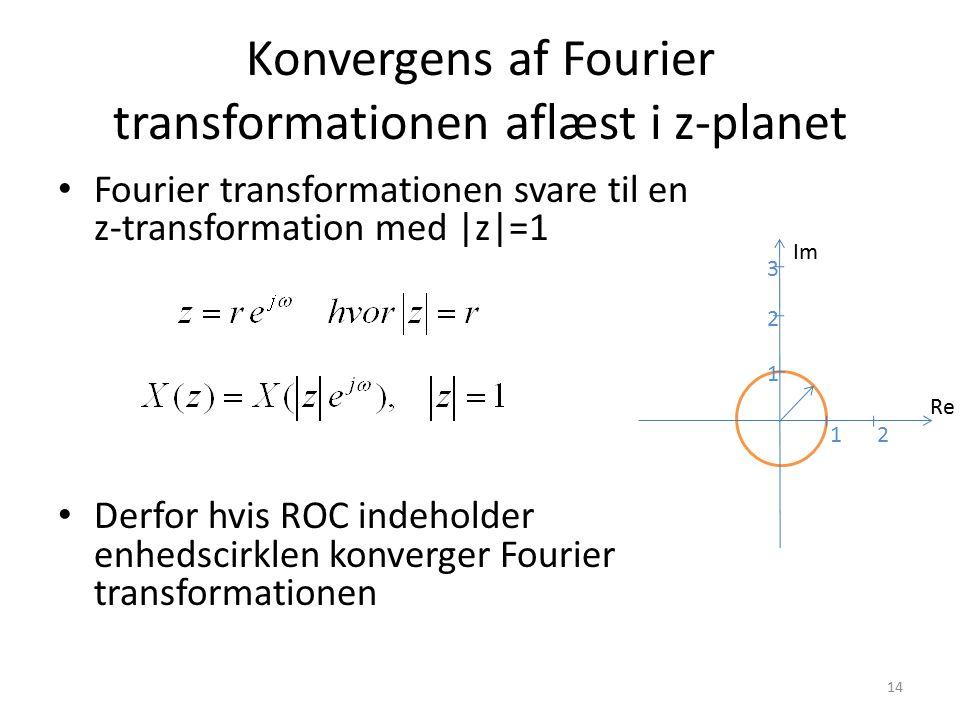 Konvergens af Fourier transformationen aflæst i z-planet