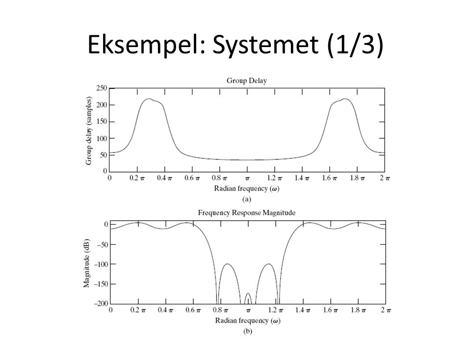Eksempel: Systemet (1/3)