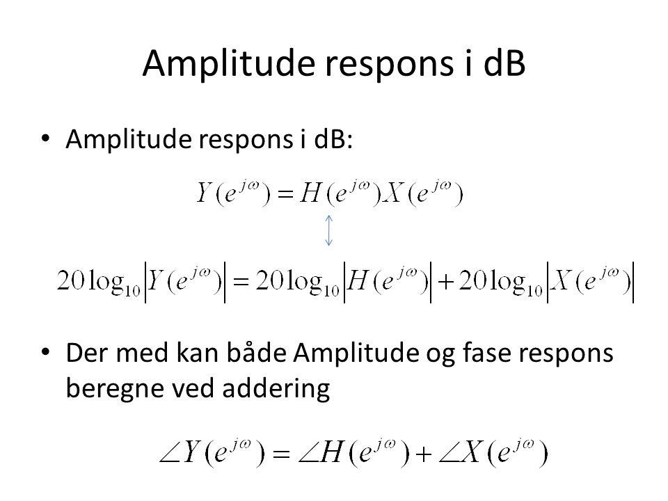 Amplitude respons i dB Amplitude respons i dB: