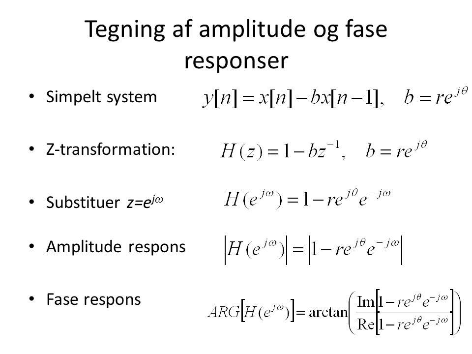 Tegning af amplitude og fase responser
