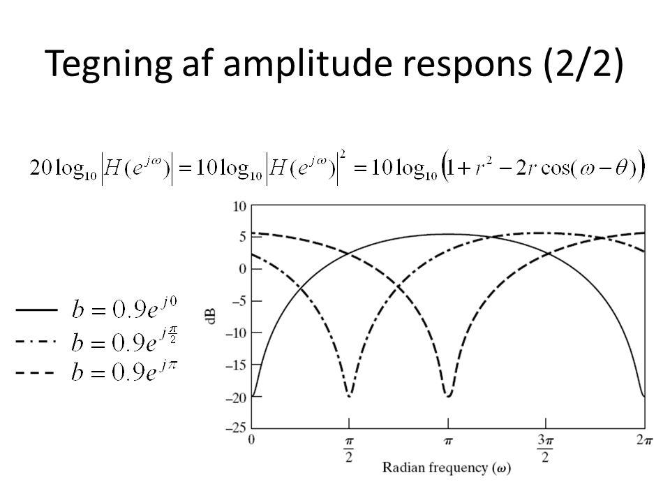 Tegning af amplitude respons (2/2)