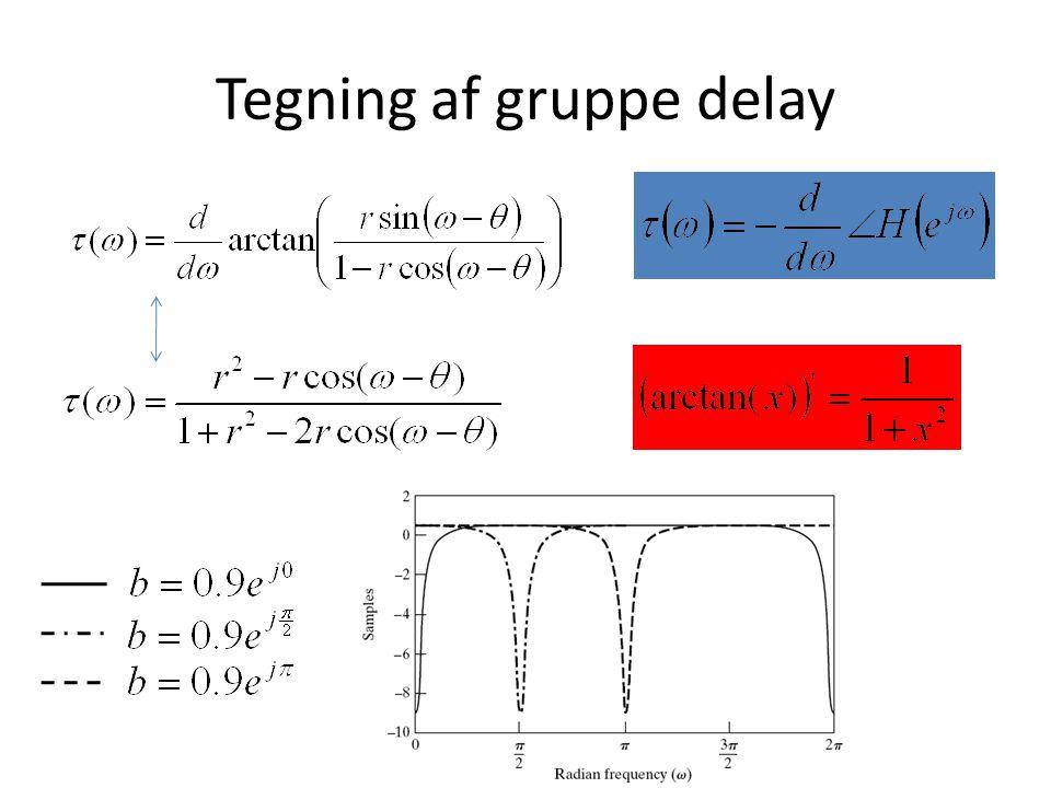 Tegning af gruppe delay