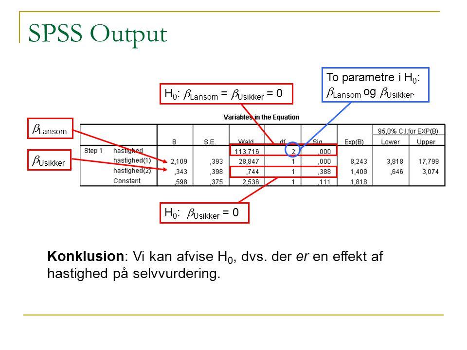 SPSS Output To parametre i H0: bLansom og bUsikker. H0: bLansom = bUsikker = 0. bLansom. bUsikker.