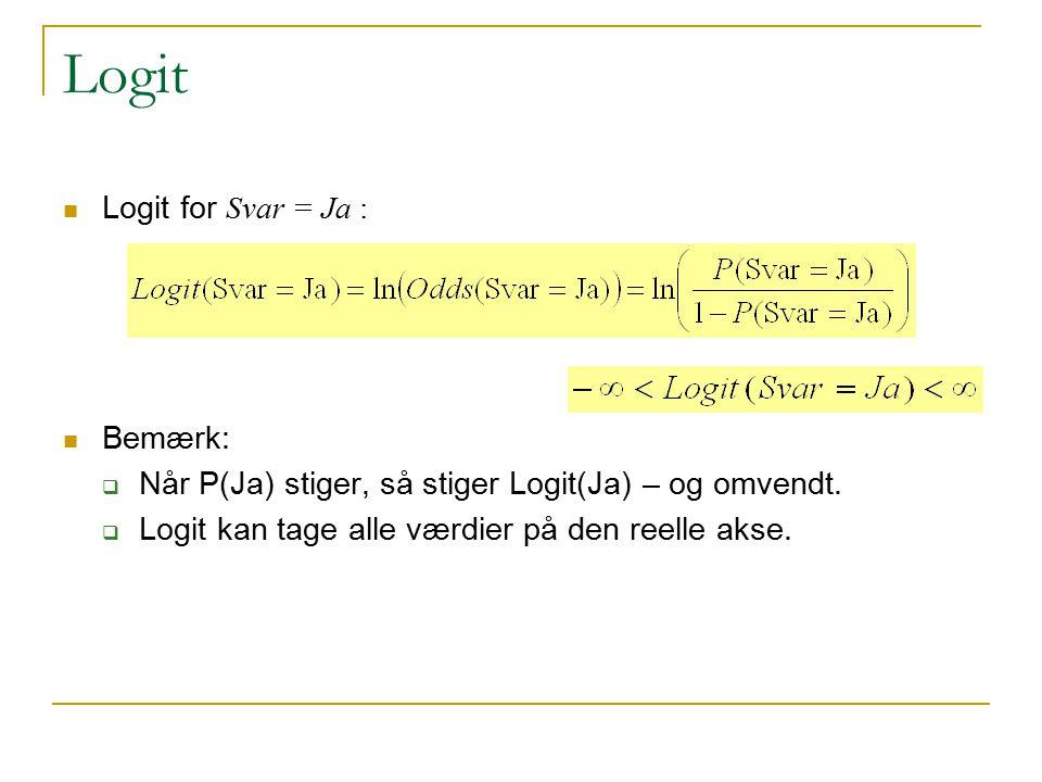 Logit Logit for Svar = Ja : Bemærk: