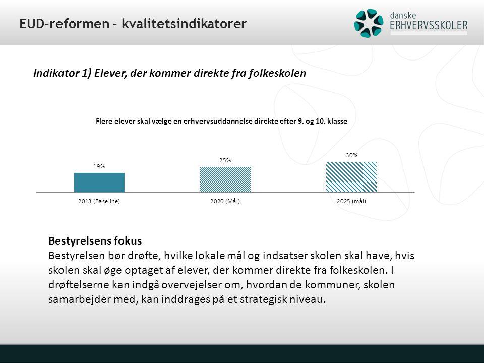 EUD-reformen - kvalitetsindikatorer