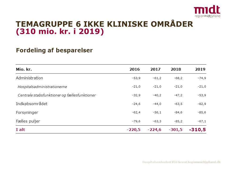 TEMAGRUPPE 6 IKKE KLINISKE OMRÅDER (310 mio. kr. i 2019)