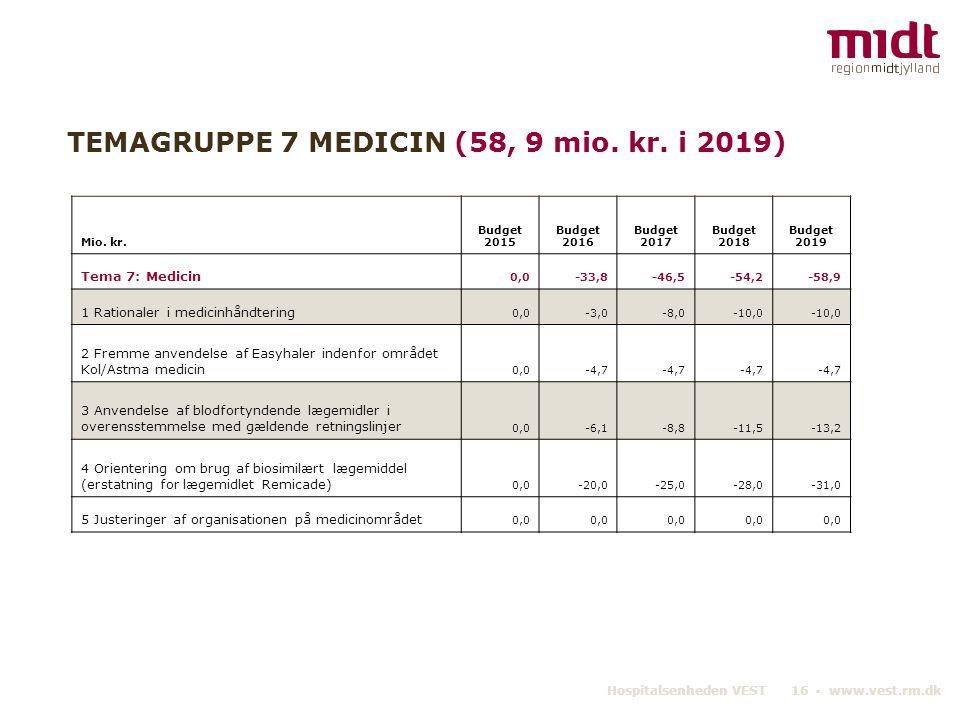 TEMAGRUPPE 7 MEDICIN (58, 9 mio. kr. i 2019)