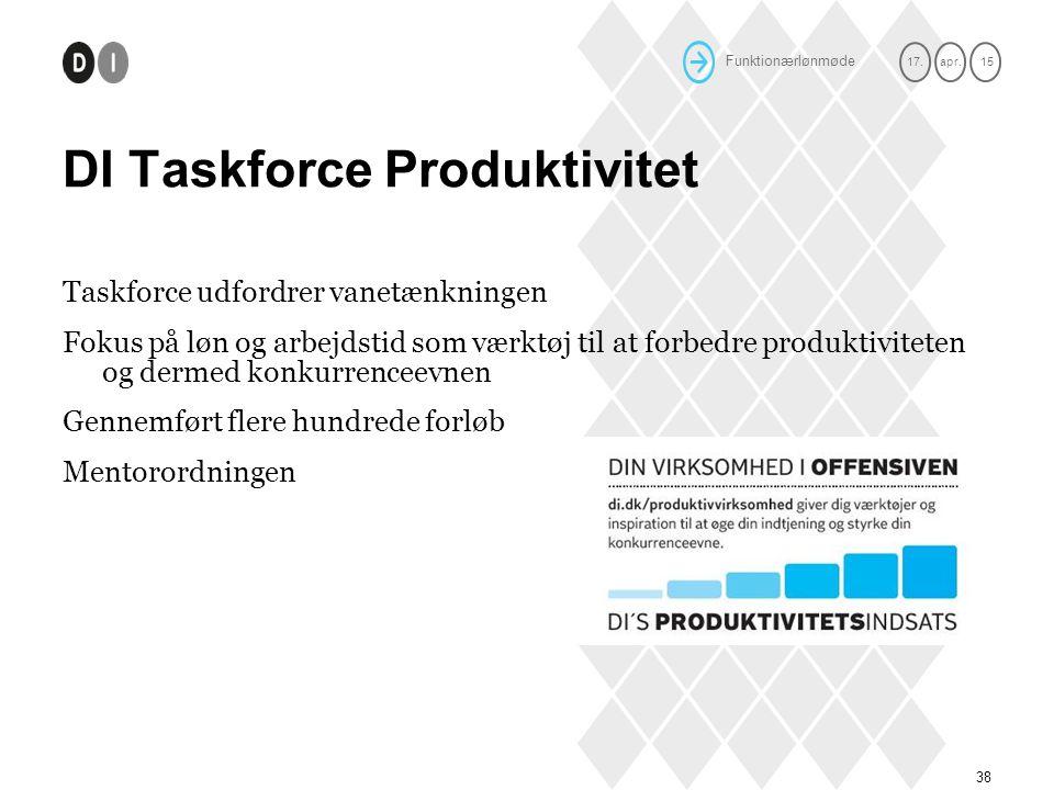 DI Taskforce Produktivitet