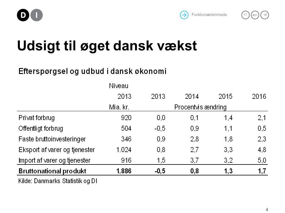 Udsigt til øget dansk vækst