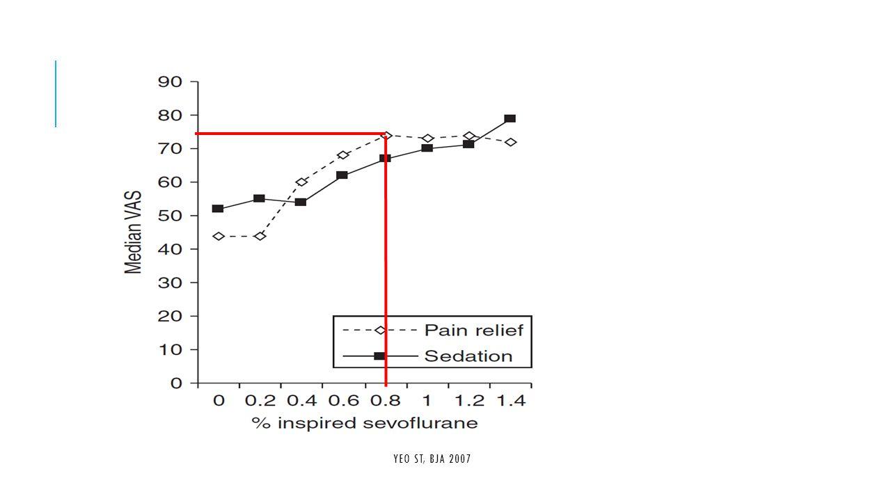 Et dosis-respins-studie: 20 fødende, i fødsel, >/= 3 cm cervikal dilatation og regelmæssige veer