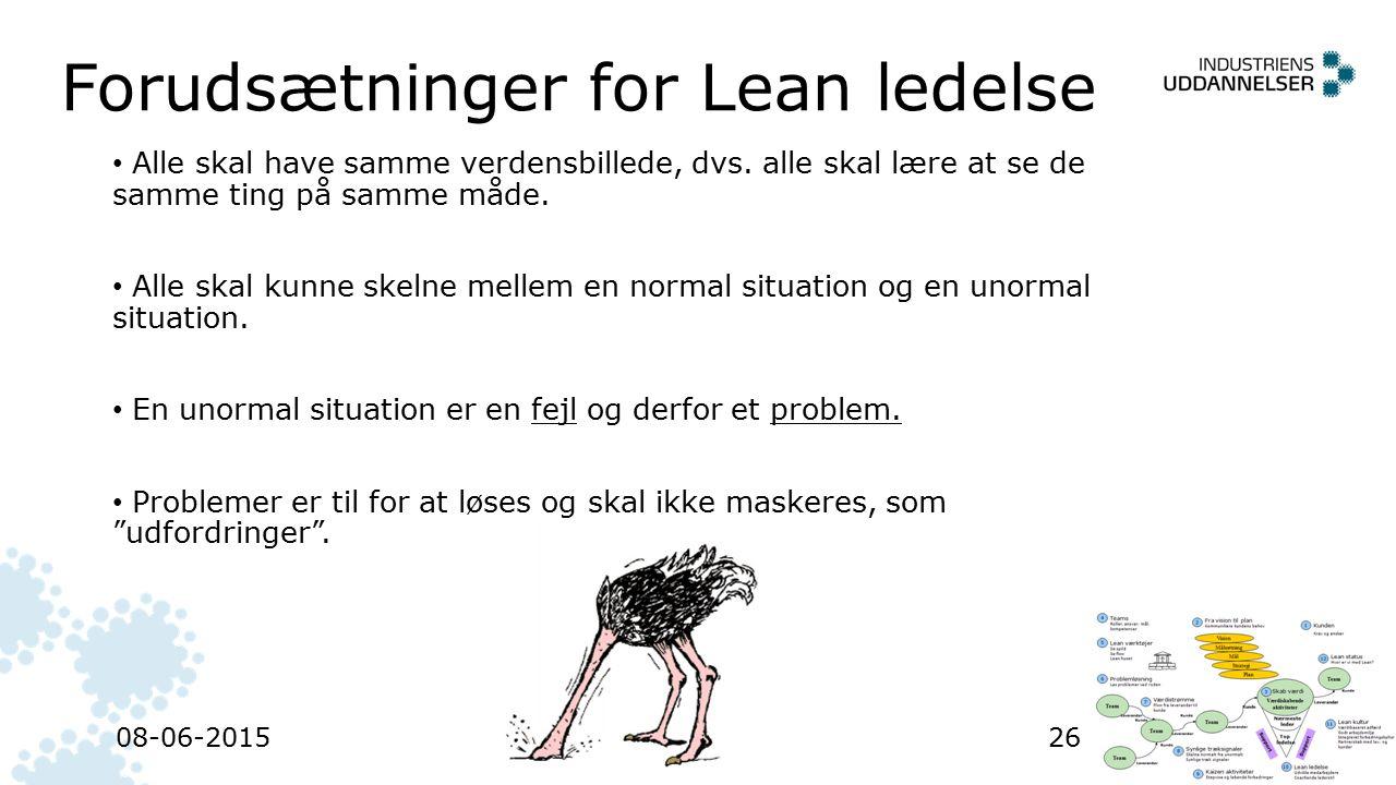 Forudsætninger for Lean ledelse