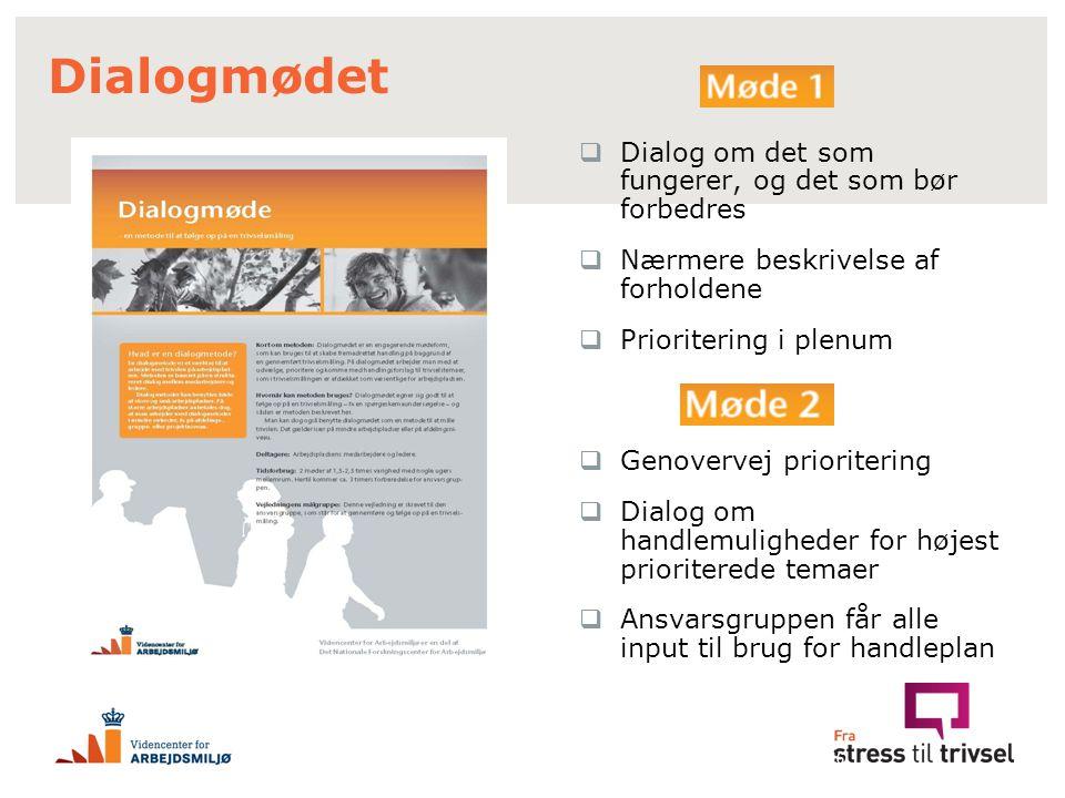 Dialogmødet Dialog om det som fungerer, og det som bør forbedres