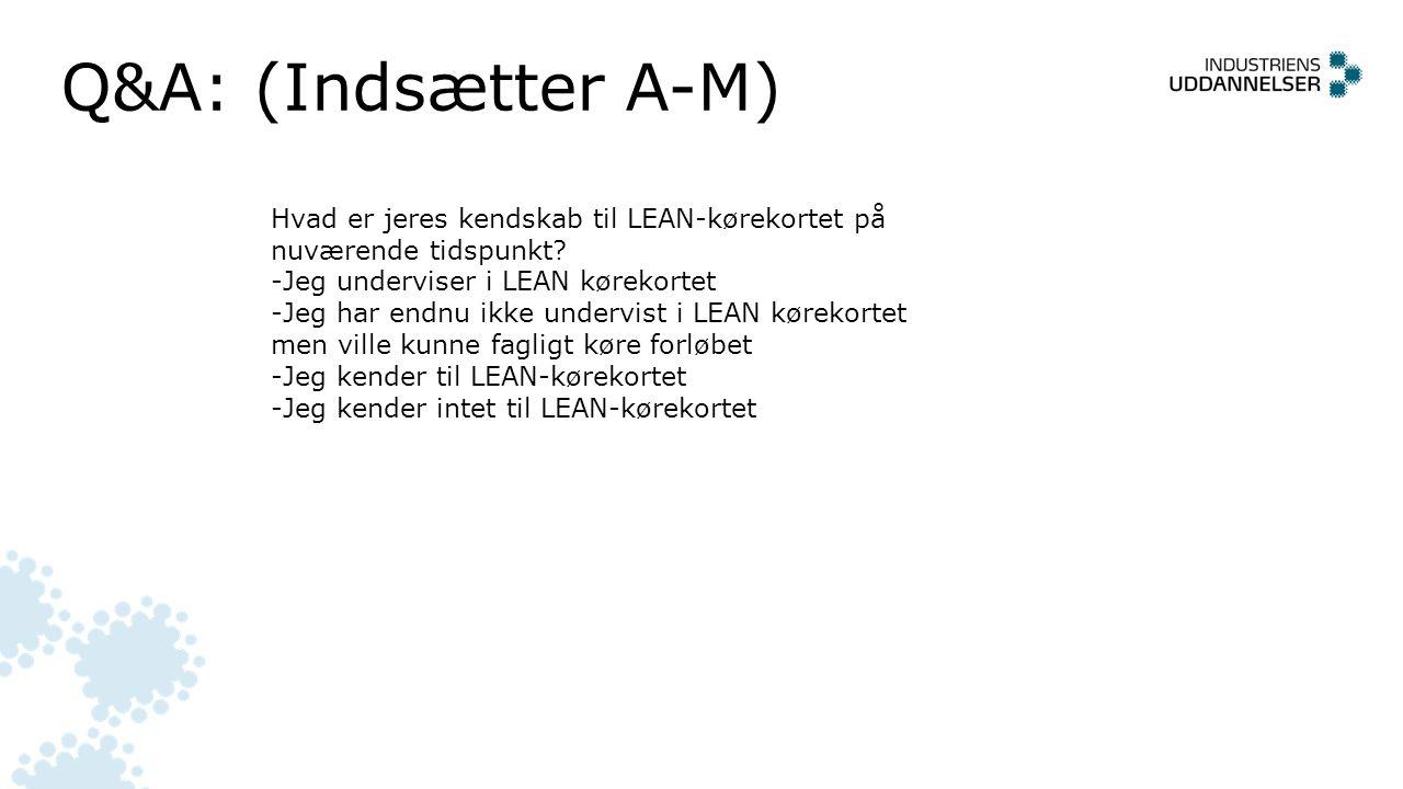 Q&A: (Indsætter A-M) Hvad er jeres kendskab til LEAN-kørekortet på nuværende tidspunkt Jeg underviser i LEAN kørekortet.