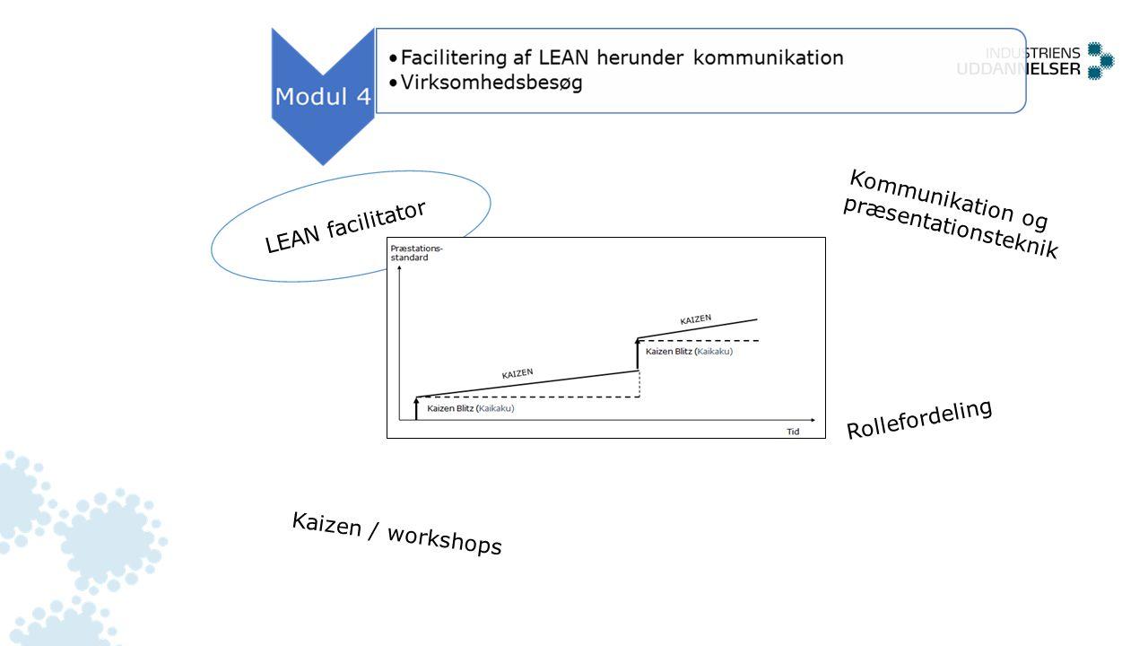 Kommunikation og præsentationsteknik