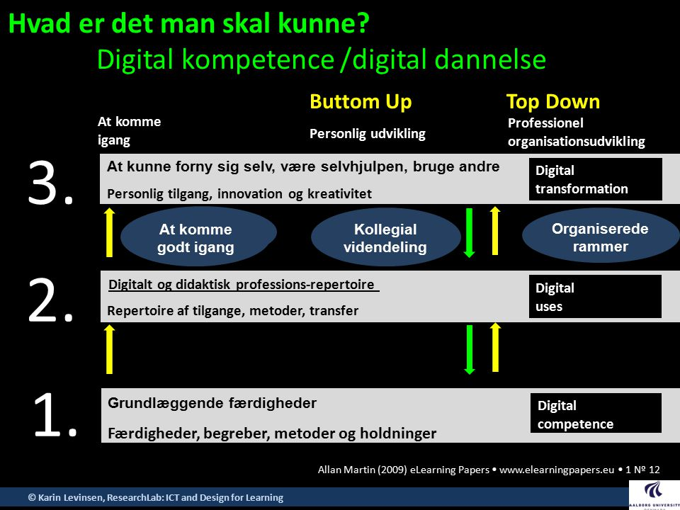 Digital produktion og Didaktiske designere - ppt video online download
