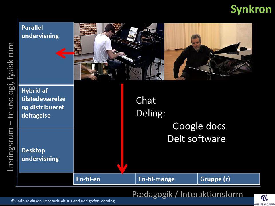 Synkron Chat Deling: Google docs Delt software