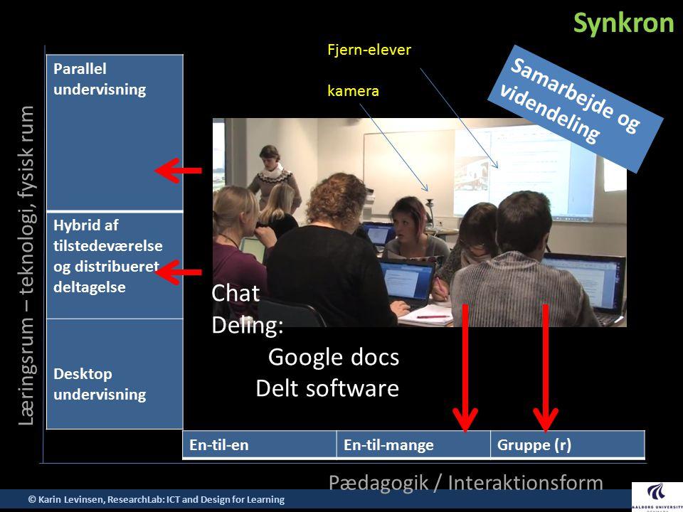 Synkron Chat Deling: Google docs Delt software Samarbejde og