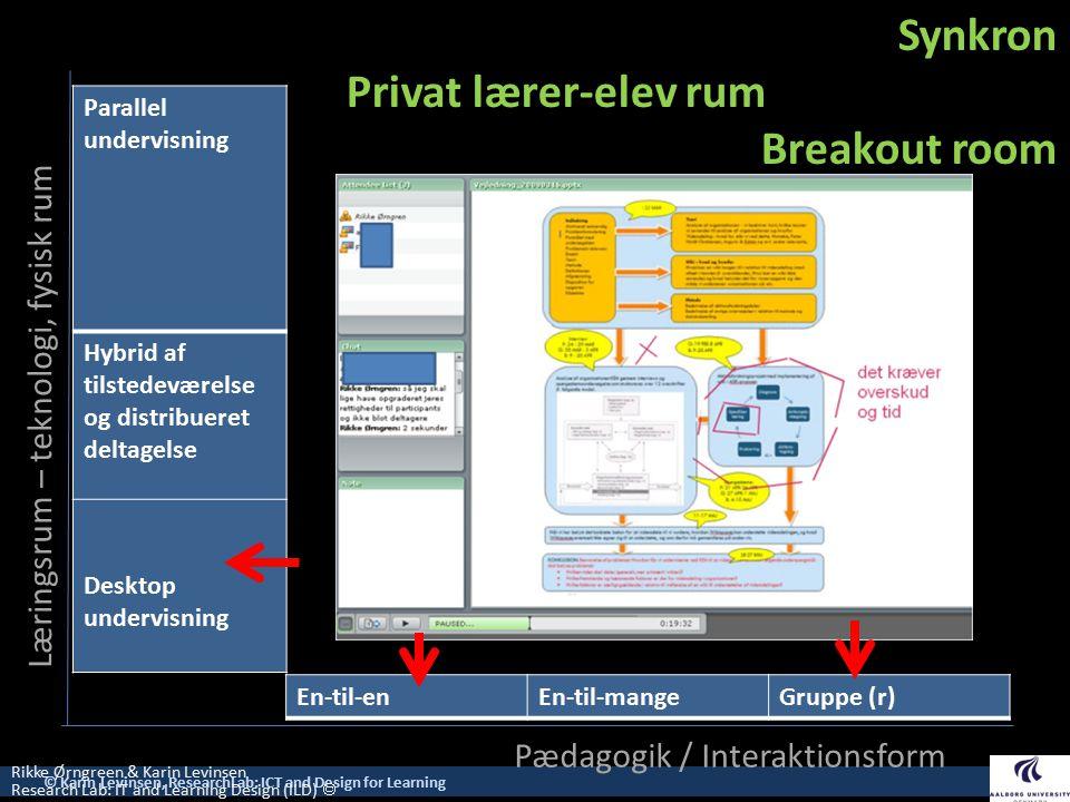 Synkron Privat lærer-elev rum Breakout room