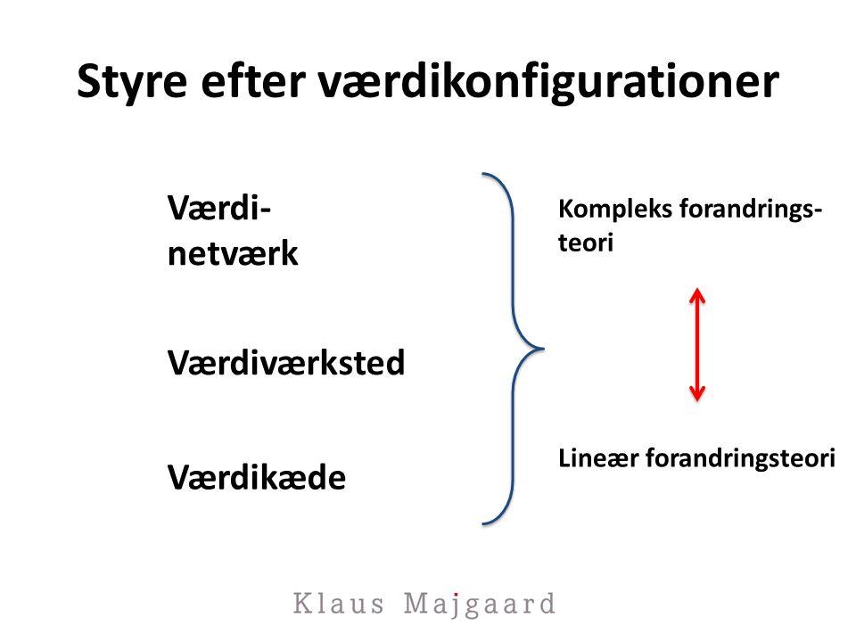 Styre efter værdikonfigurationer