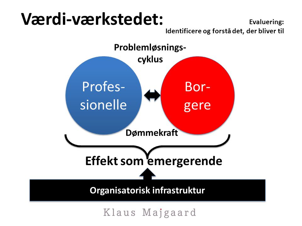 Organisatorisk infrastruktur