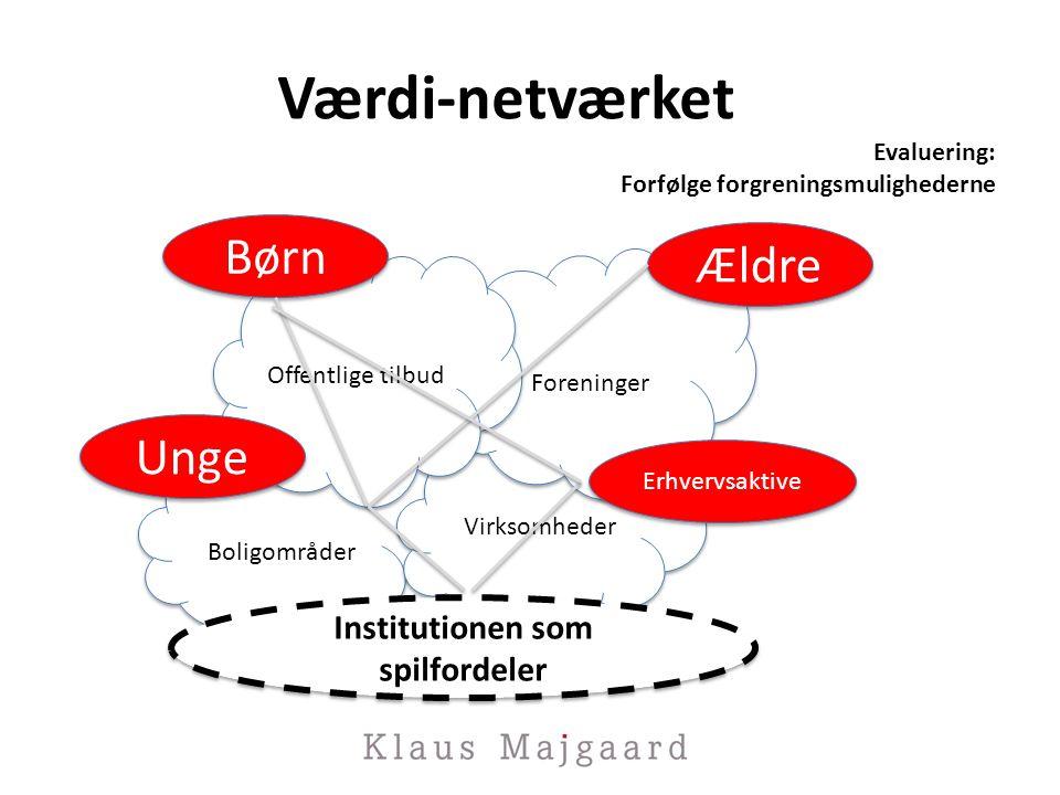 Institutionen som spilfordeler
