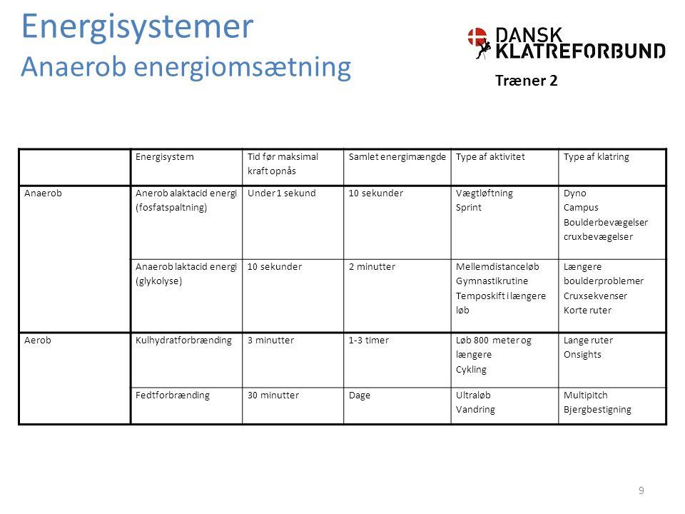 Energisystemer Anaerob energiomsætning