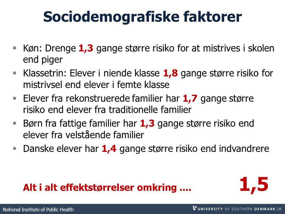 Sociodemografiske faktorer