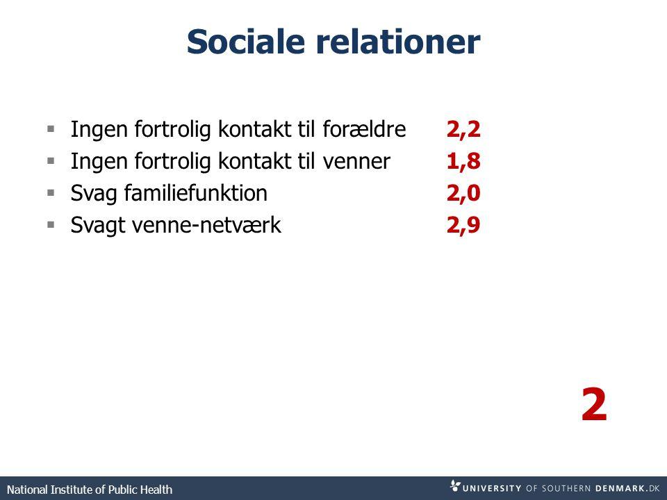 2 Sociale relationer Ingen fortrolig kontakt til forældre 2,2